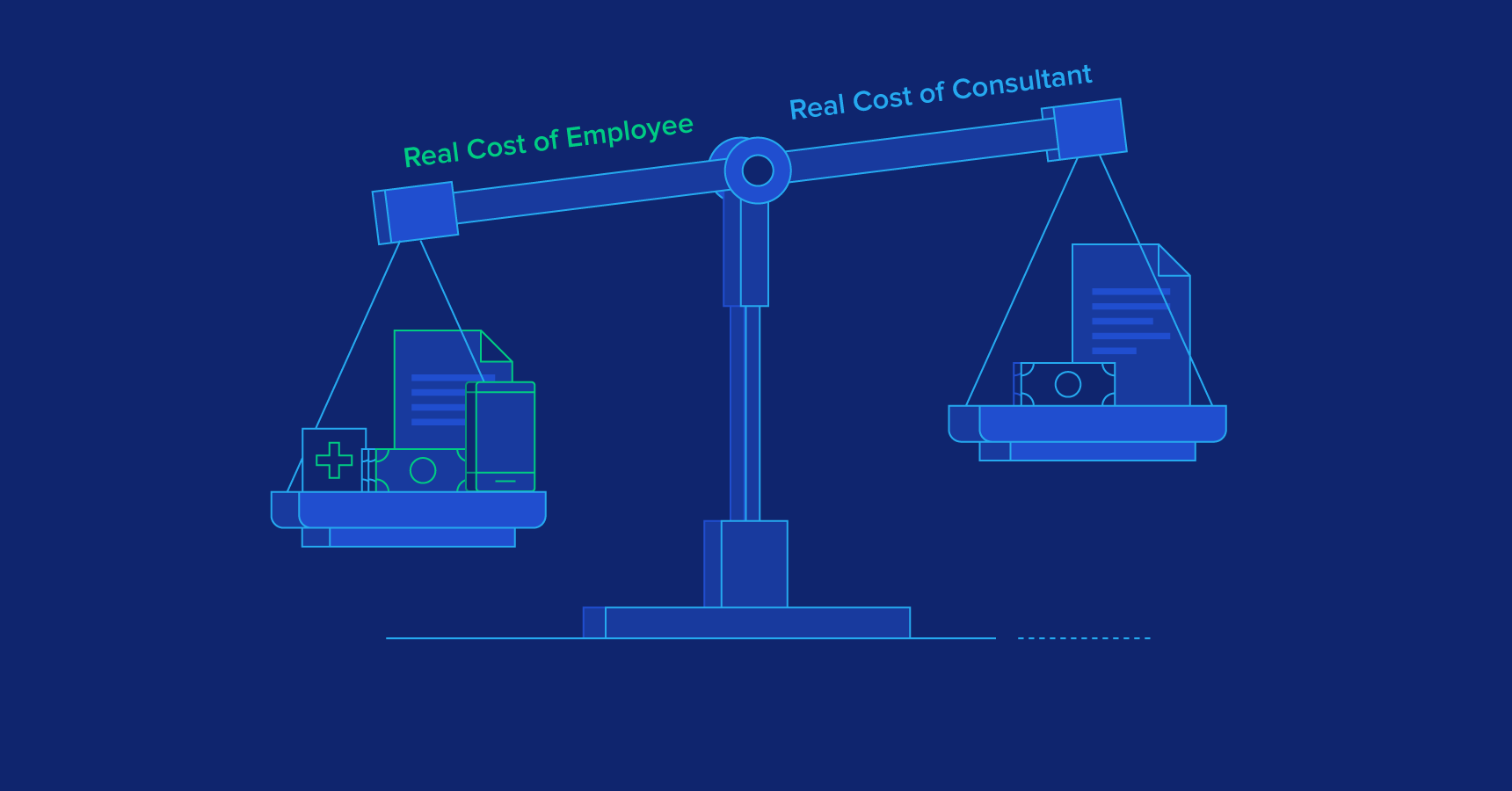 Consultants vs  True Cost of Employees Calculator | Toptal