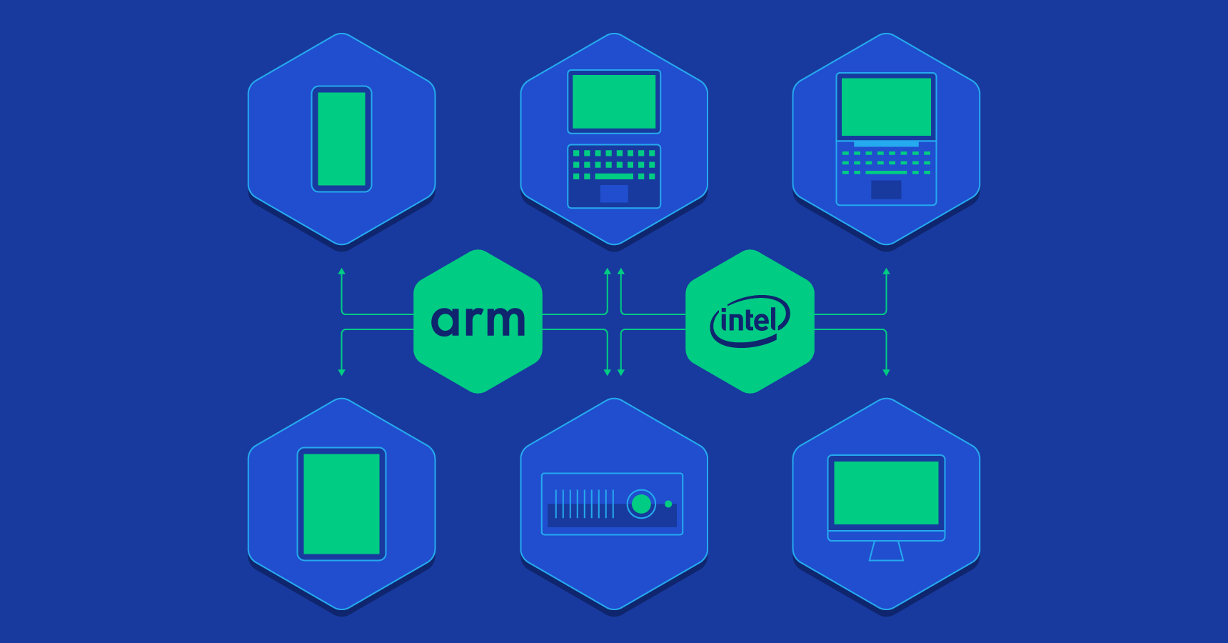 ARM Servers Vs  x86 Servers | Toptal