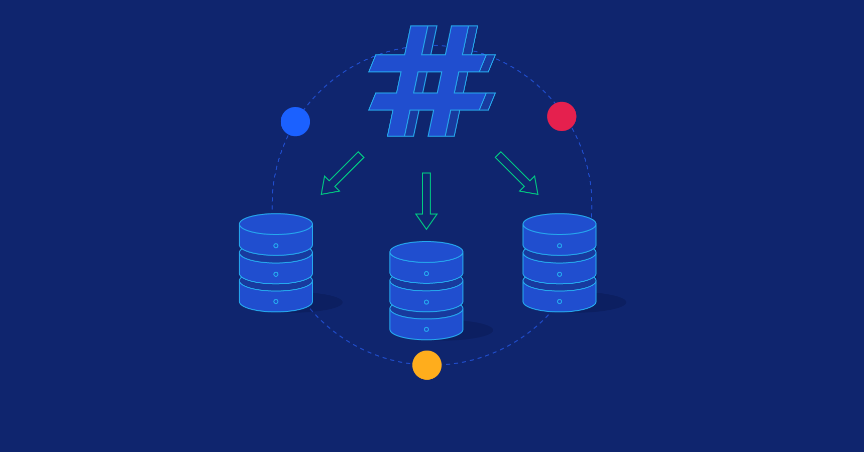 The Ultimate Guide to Consistent Hashing | Toptal