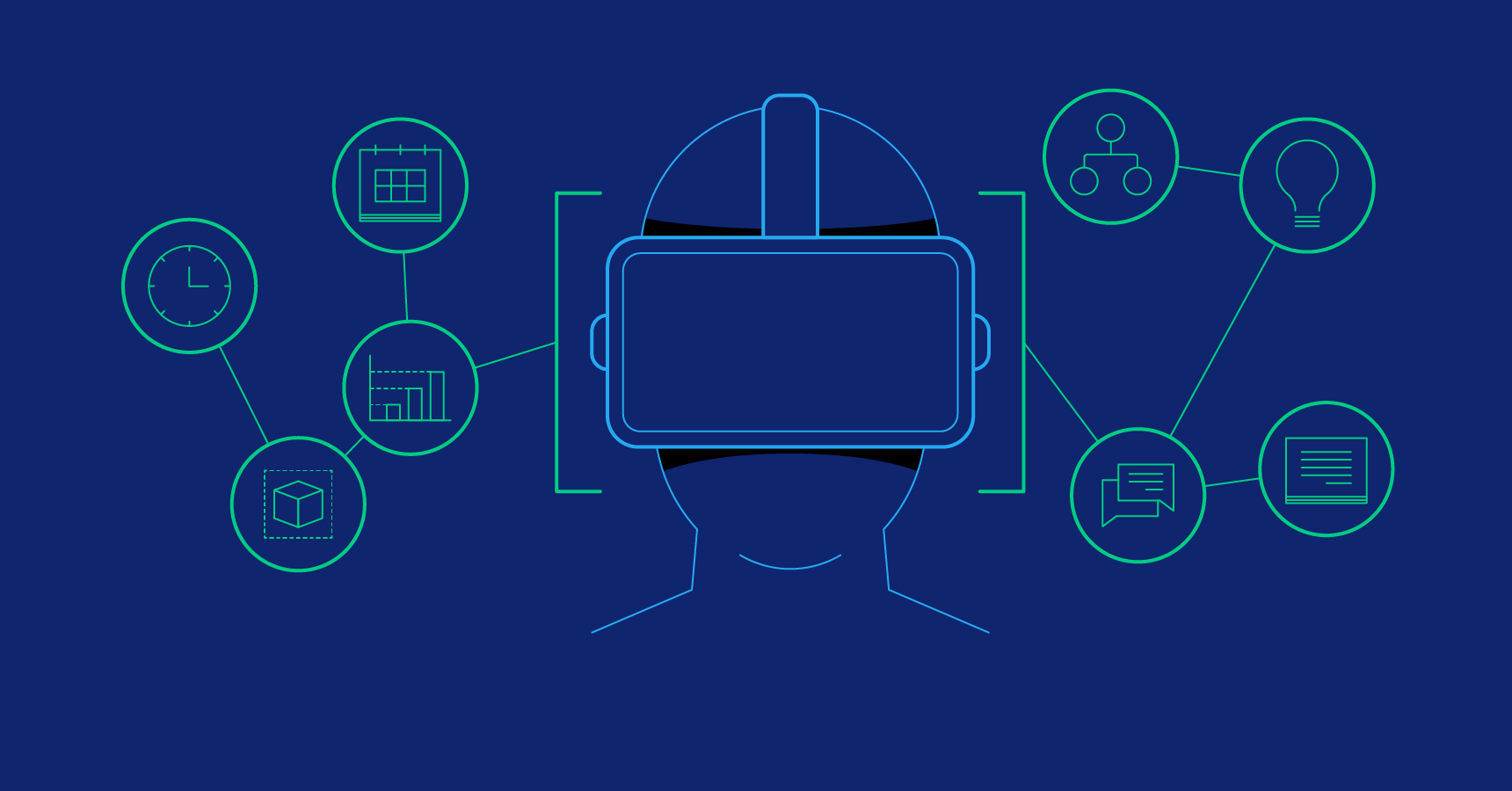 Ultimate Guide for Virtual Reality Project Management | Toptal