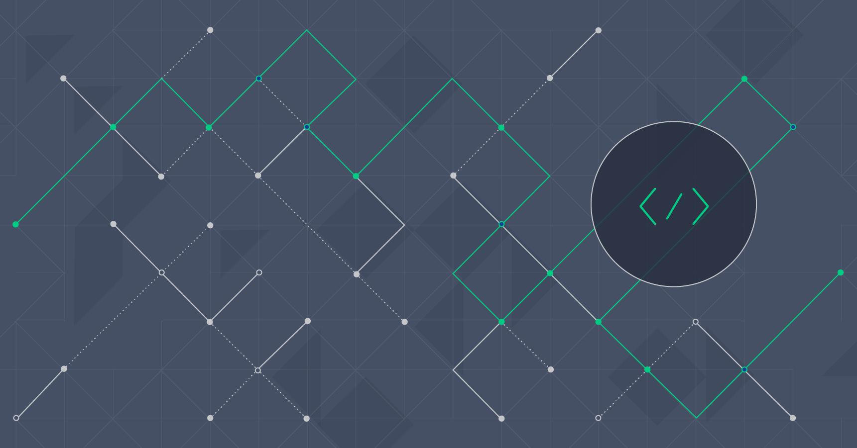Multi-Platform Mobile Development: Ionic Framework