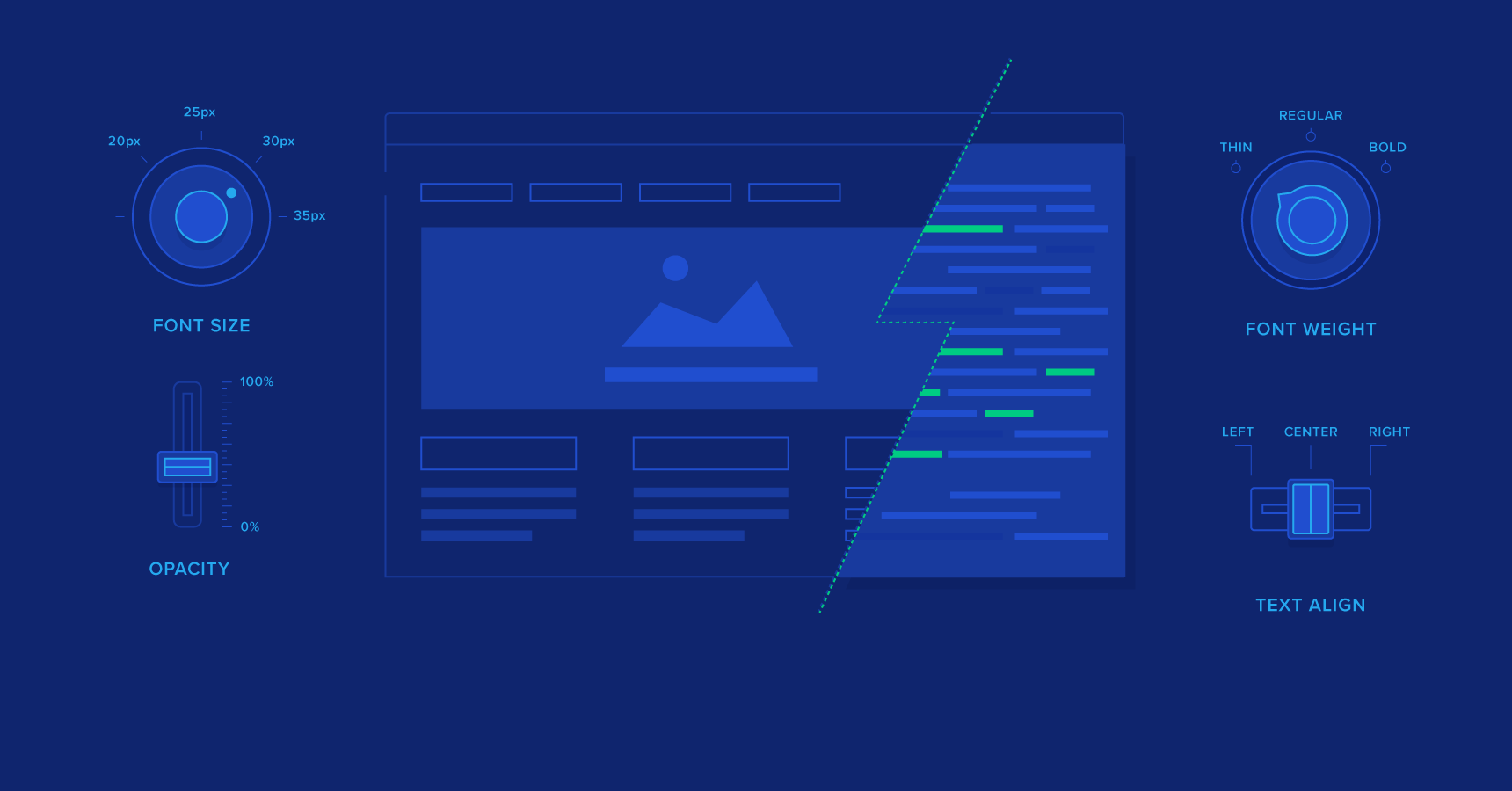 Make Your Css Dynamic With Css Custom Properties Toptal