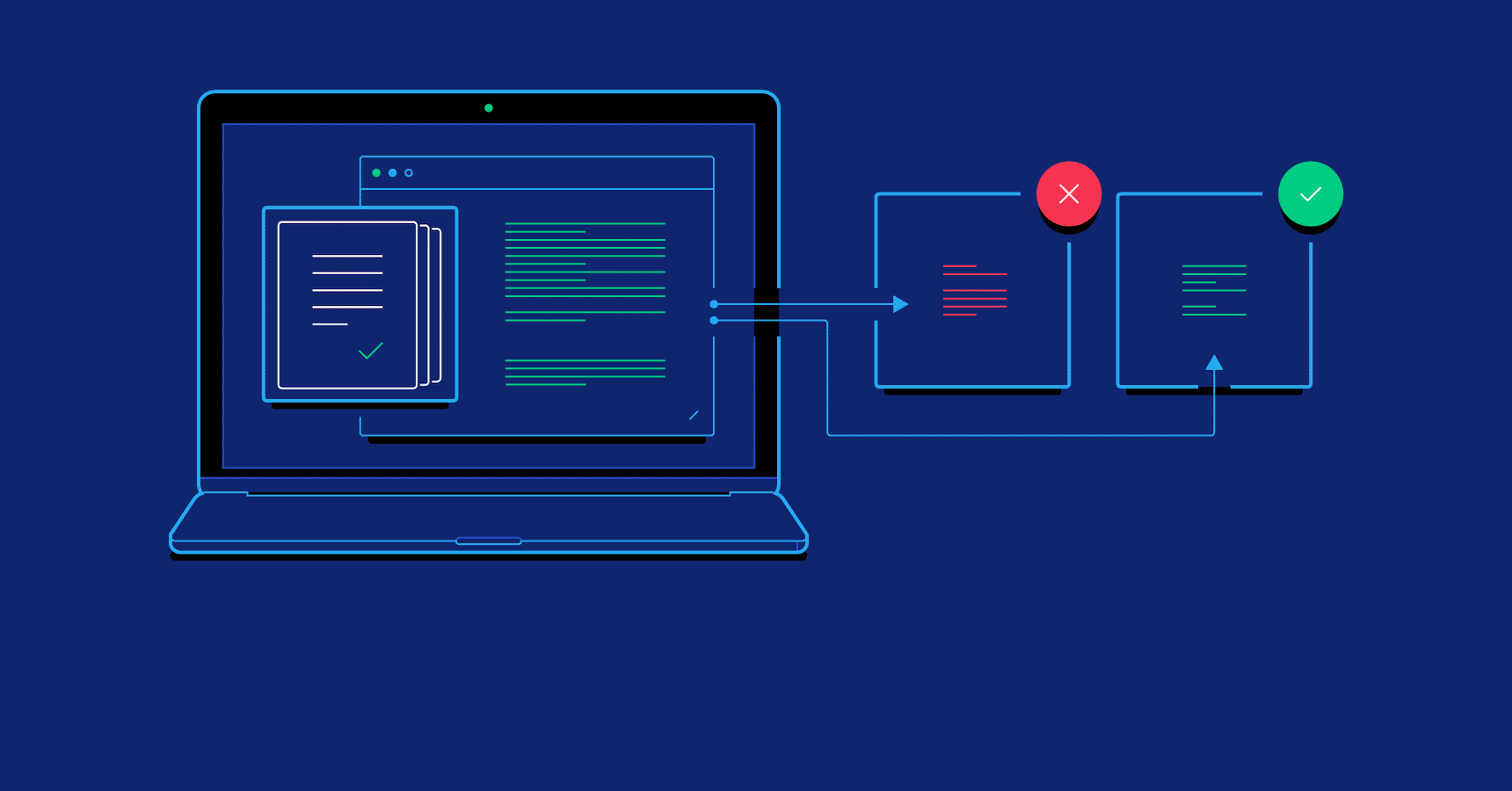 Heuristic Analysis – How to Run a Usability Evaluation | Toptal