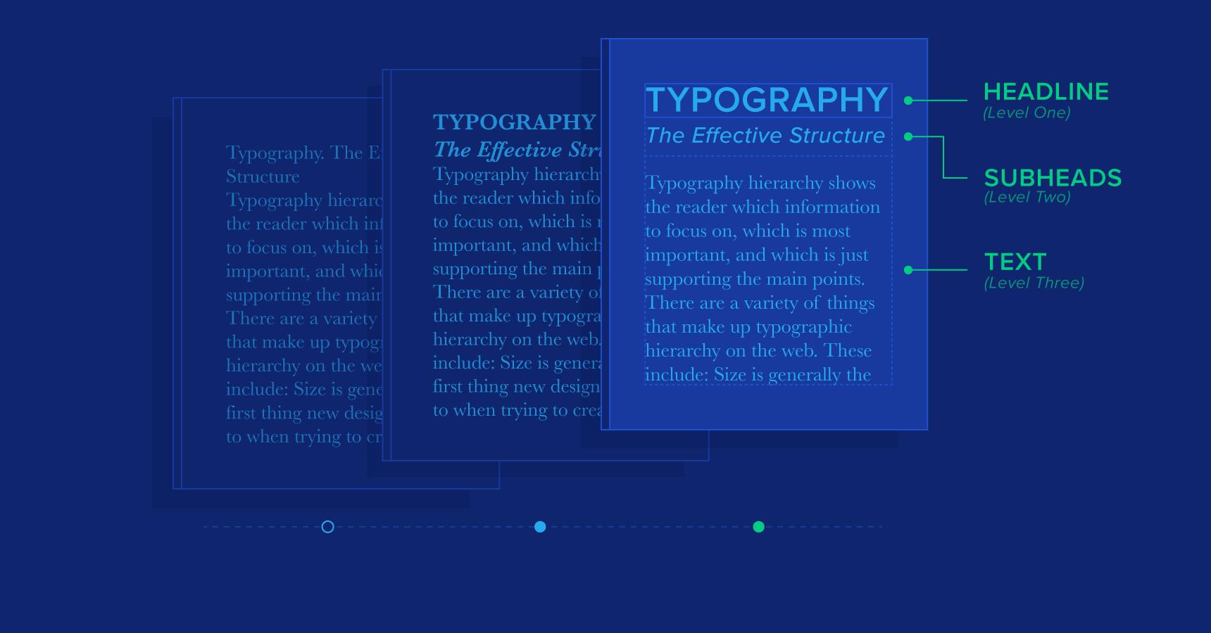 Typography series set of three