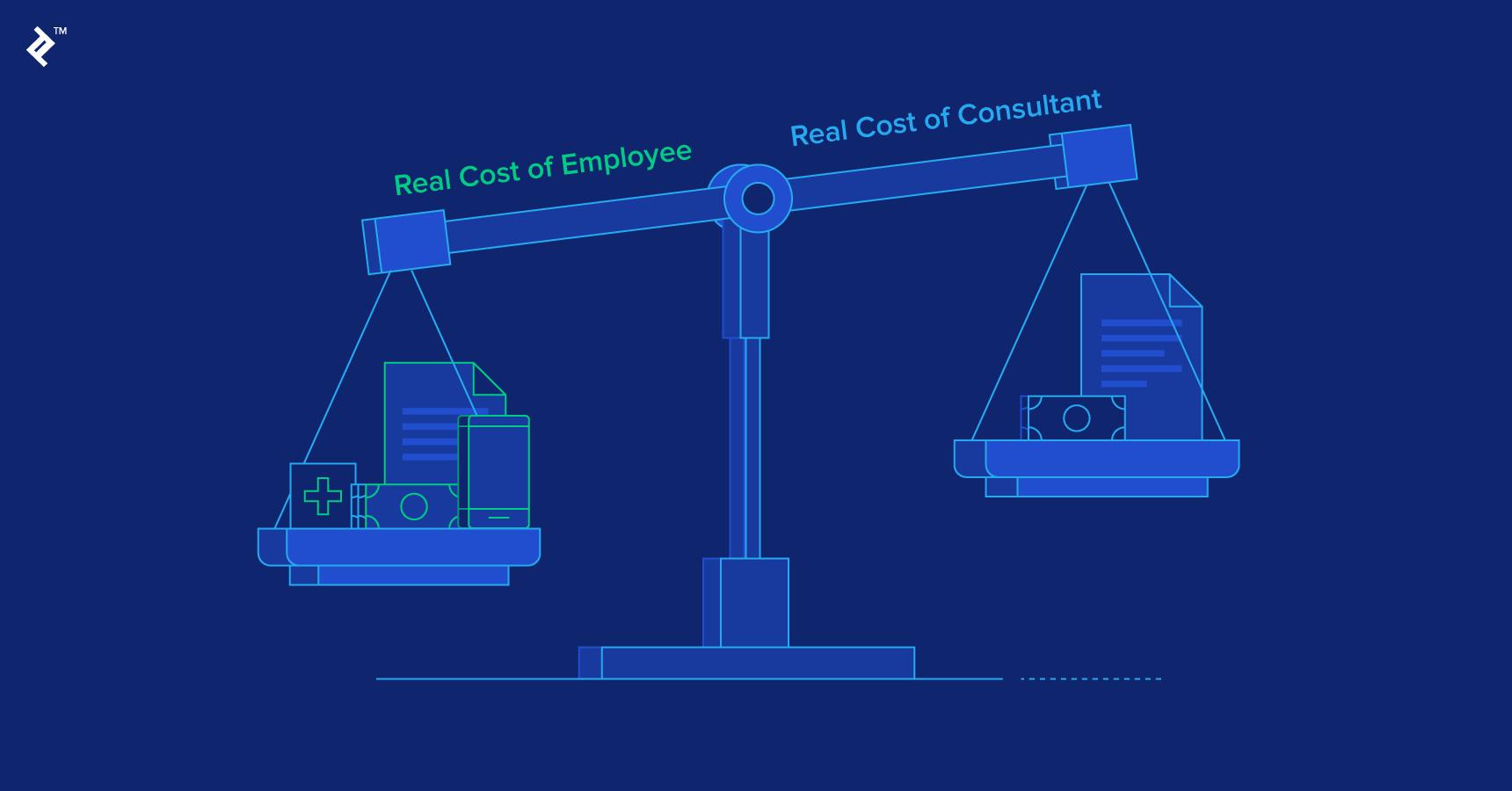 Consultants vs  True Cost of Employees Calculator | Toptal