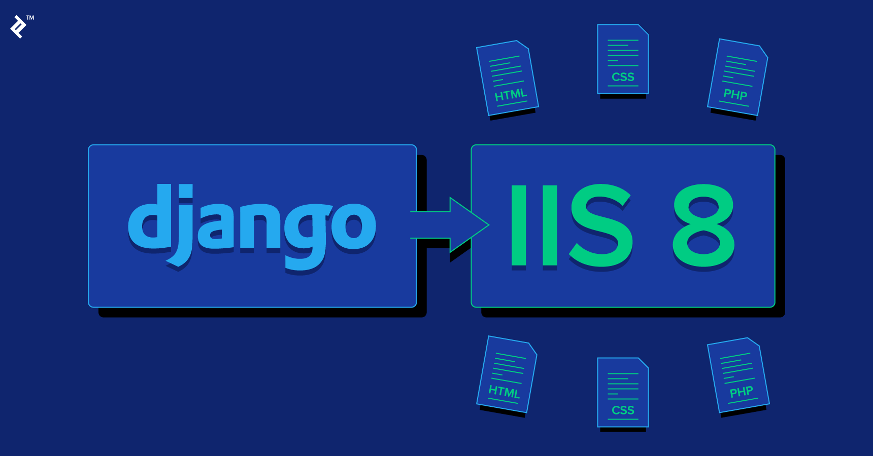 How to Install Django on Windows/IIS: A Tutorial | Toptal