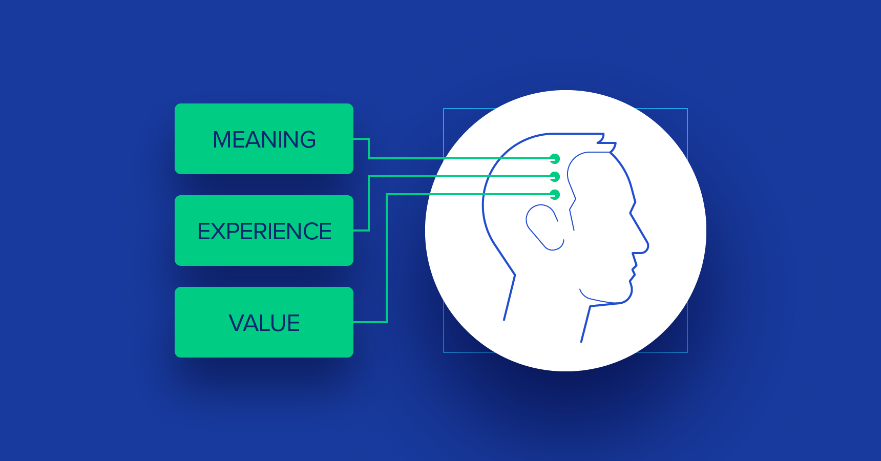 The Art Of Meaningful UX Design