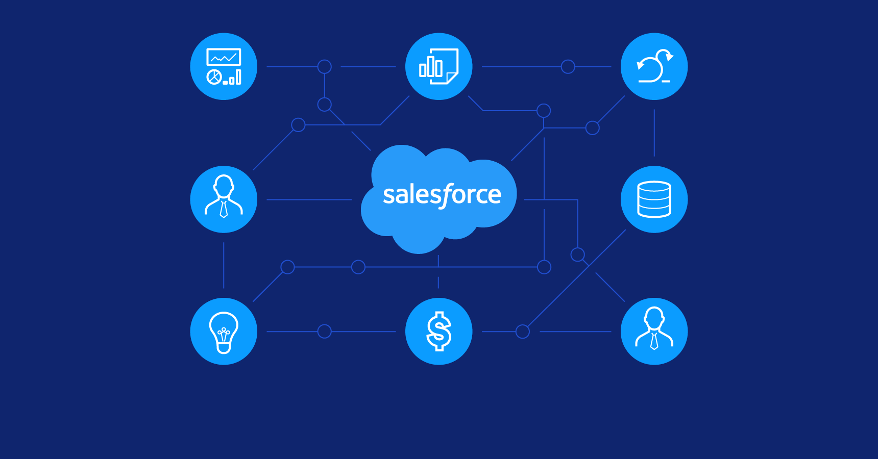 How to Move Your Business Processes into Salesforce | Toptal