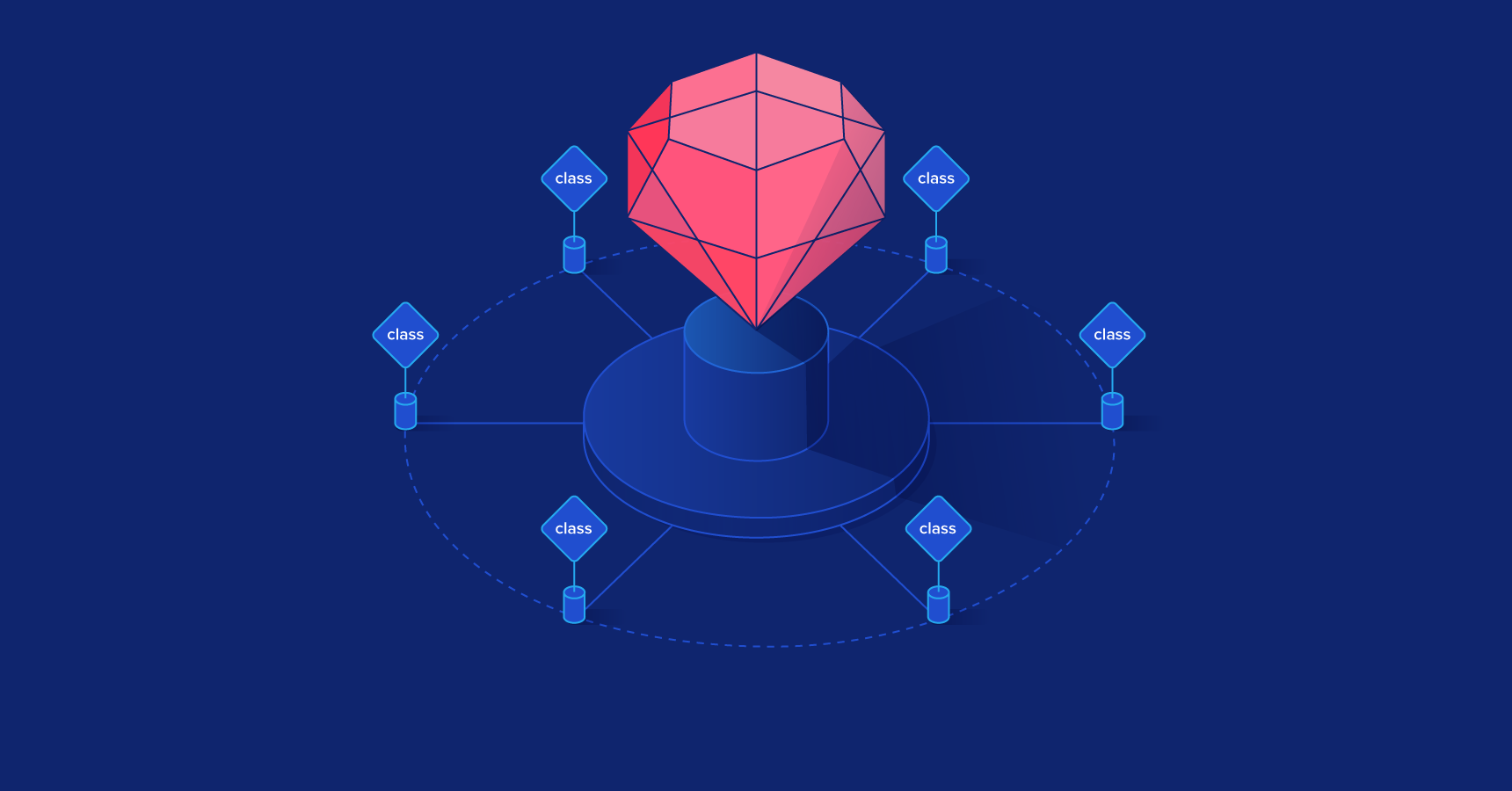 A Comprehensive Guide to Rails Service Objects | Toptal