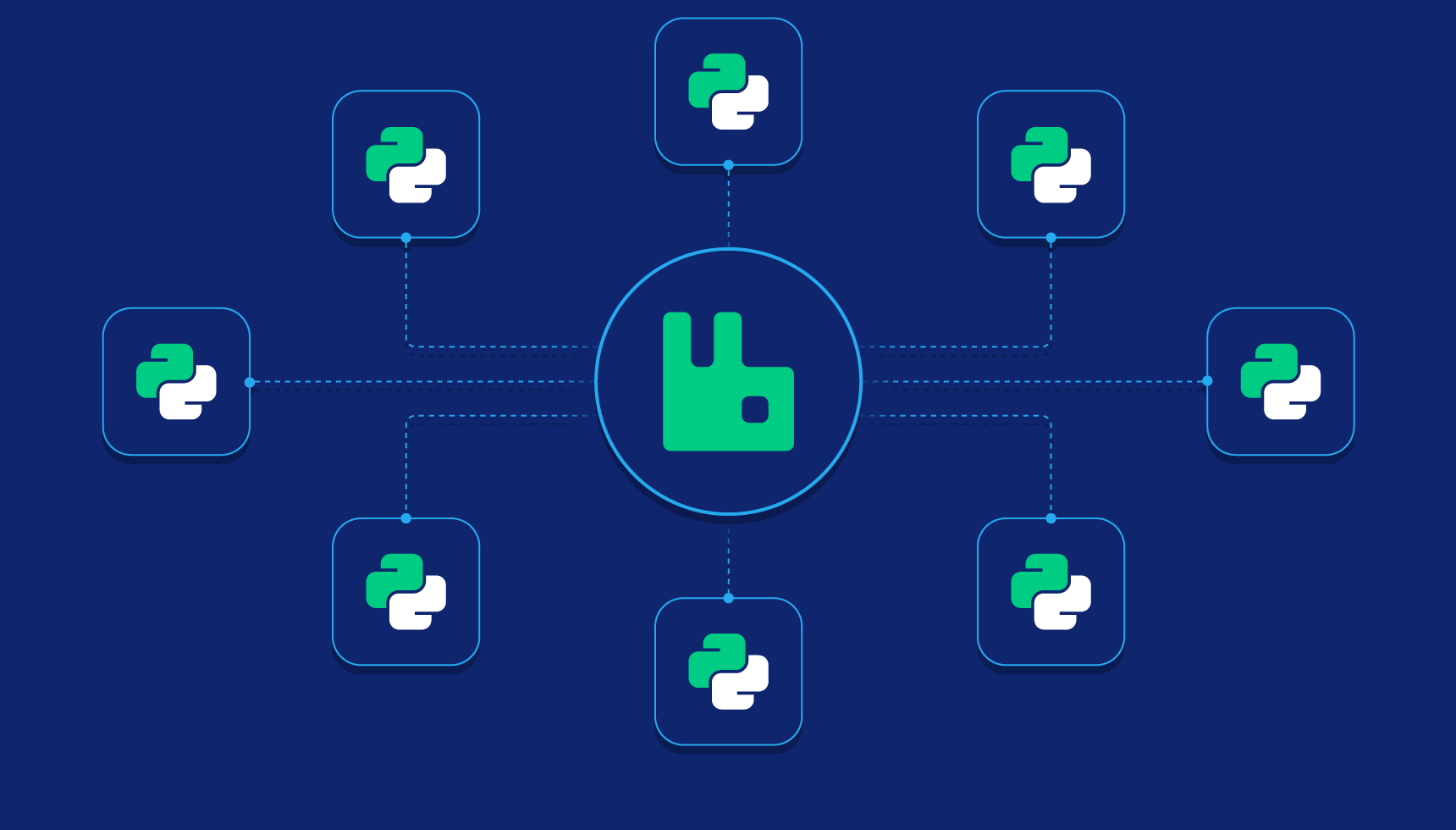 An Introduction to Python Microservices | Toptal