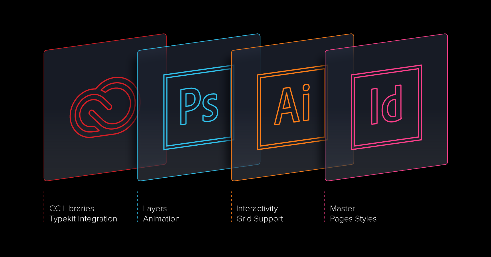 Who Knew Adobe CC Could Wireframe? | Toptal