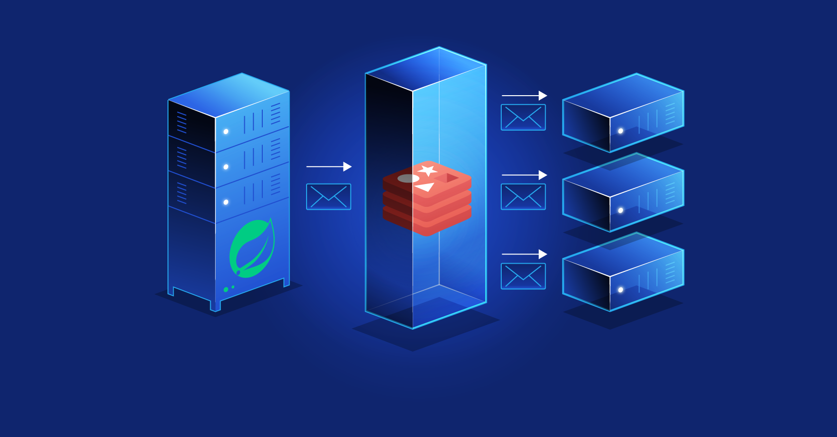 Spring Integration Tutorial for Microservice Communication | Toptal