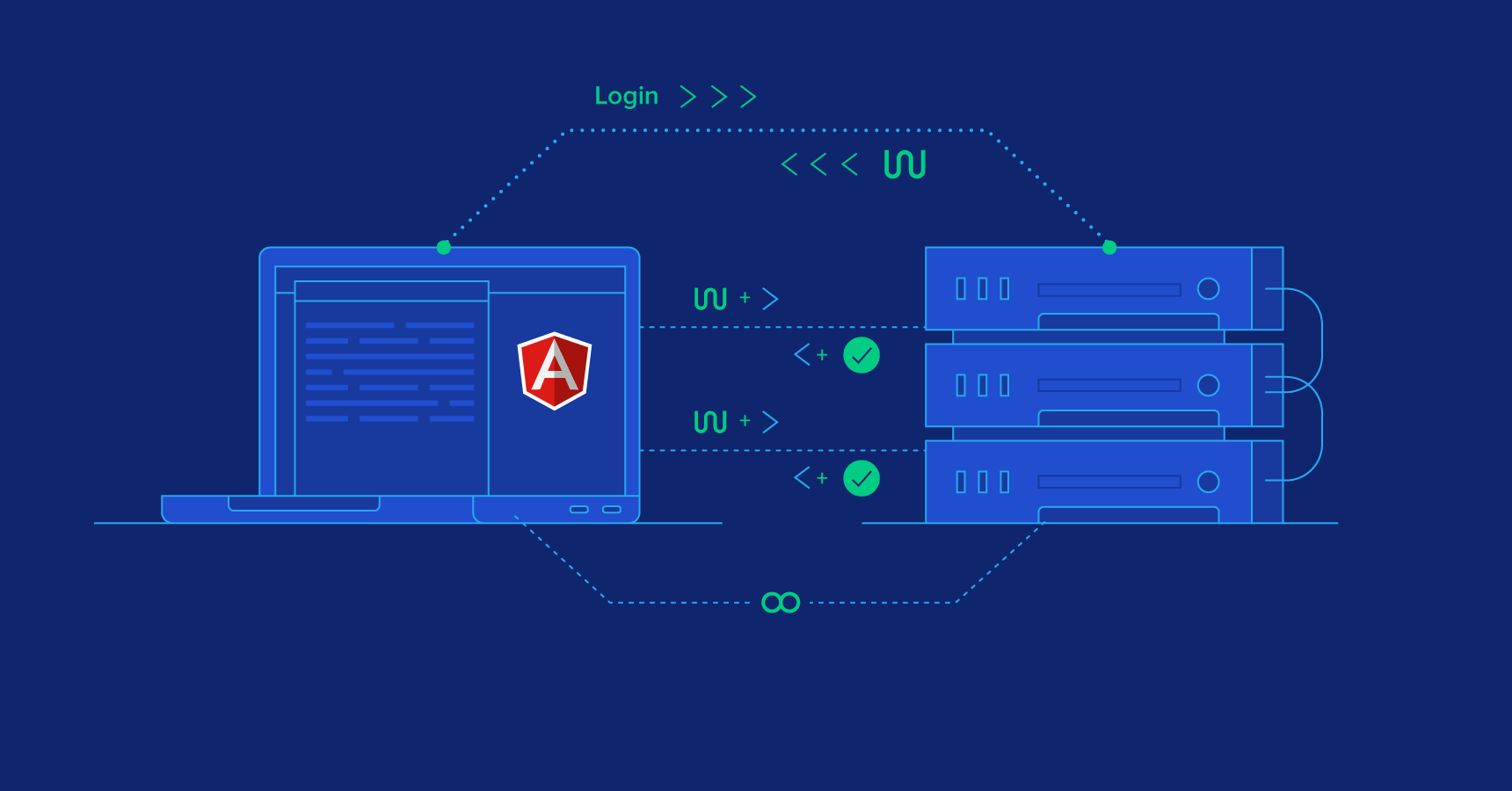 Angular 6 JWT Authentication with Node js | Toptal