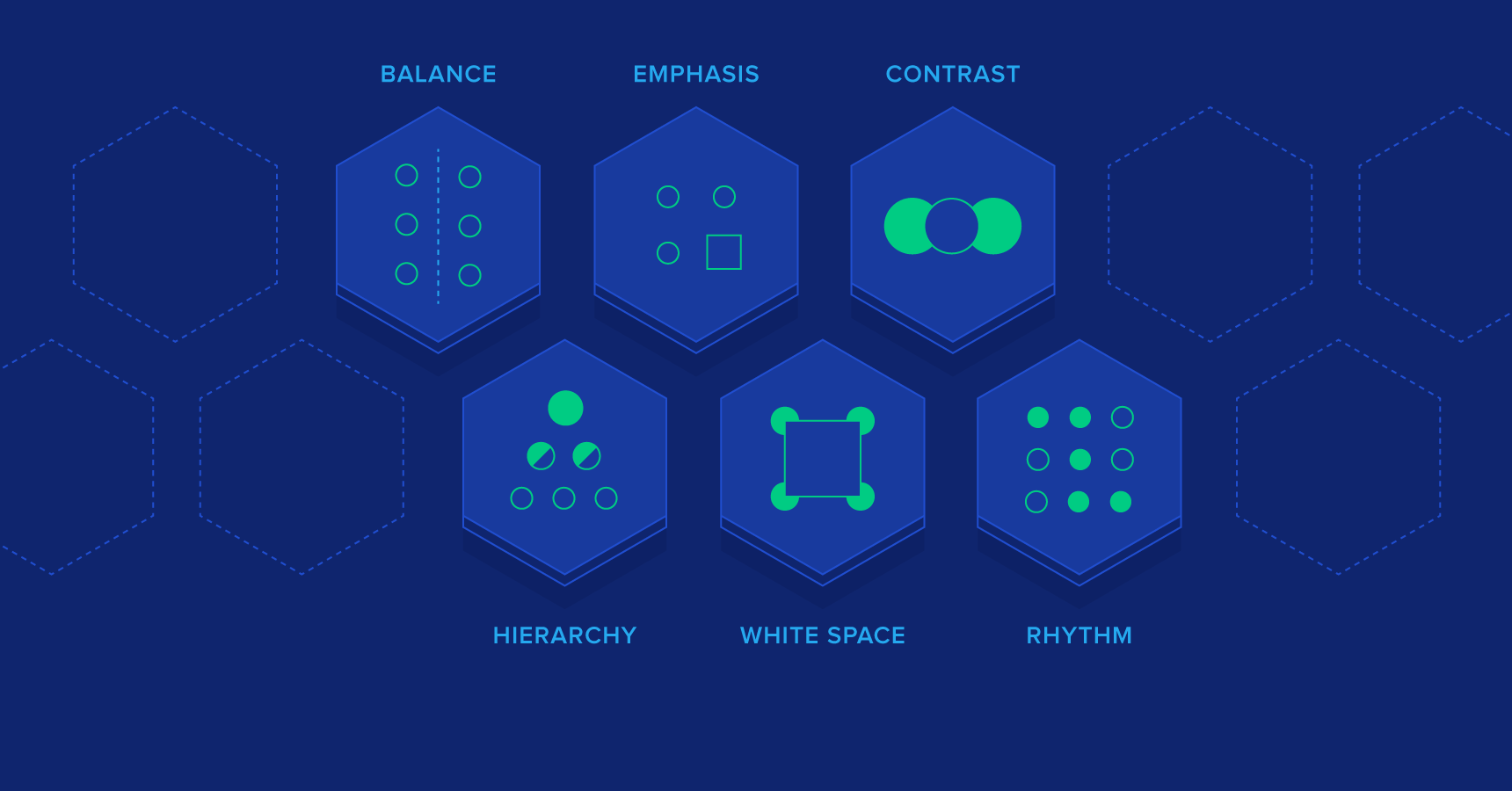 The Principles of Design and Their Importance | Toptal