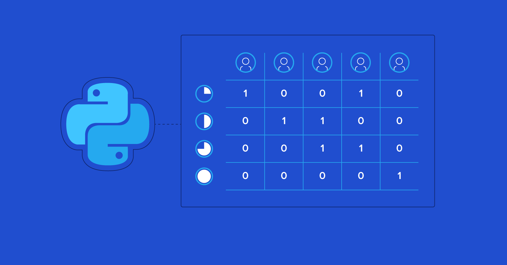 Computational Decision-making with Mixed-integer Programming | Toptal