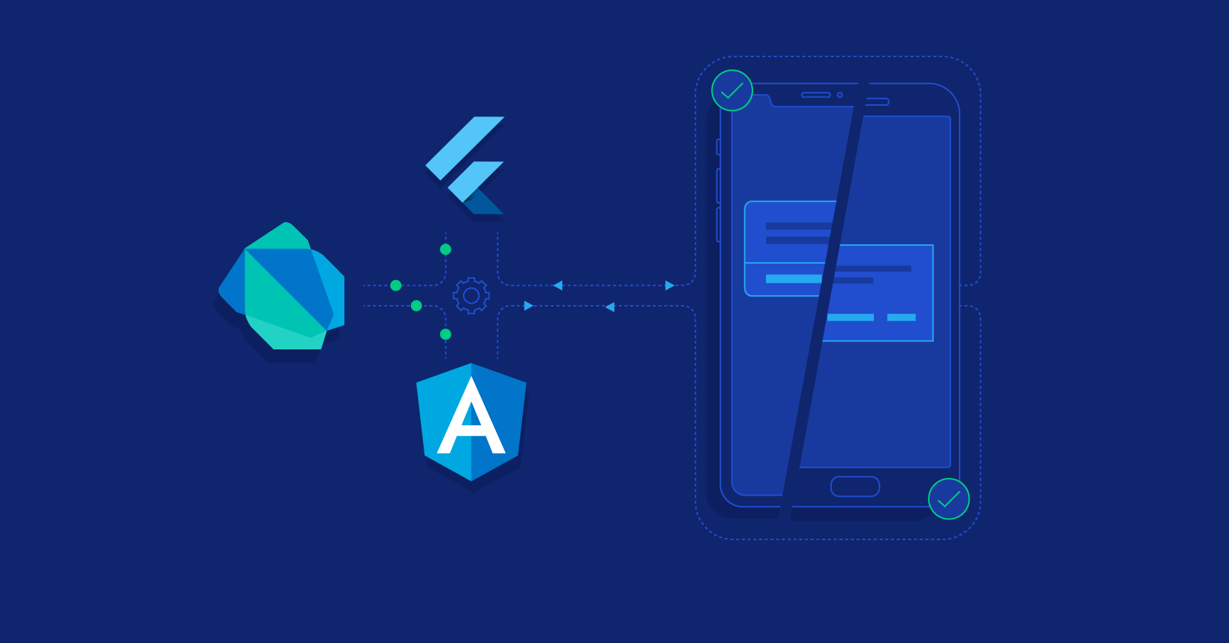 BLoC for Code Sharing in Flutter and AngularDart | Toptal