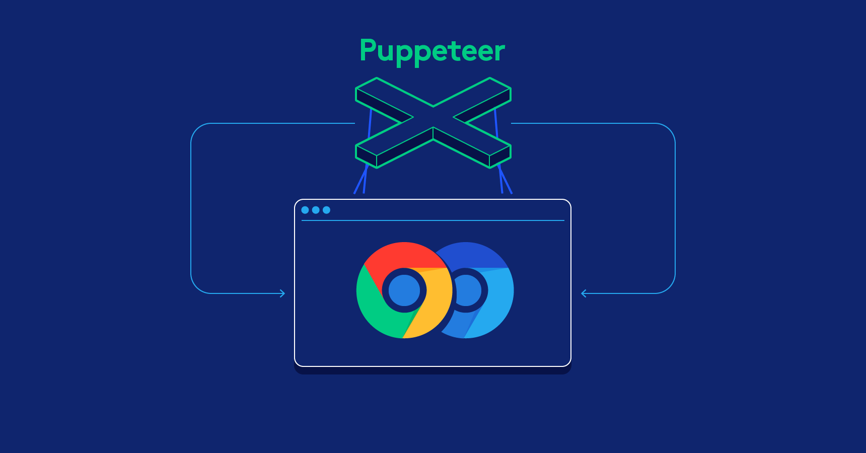 Headless Browser Examples with Puppeteer | Toptal