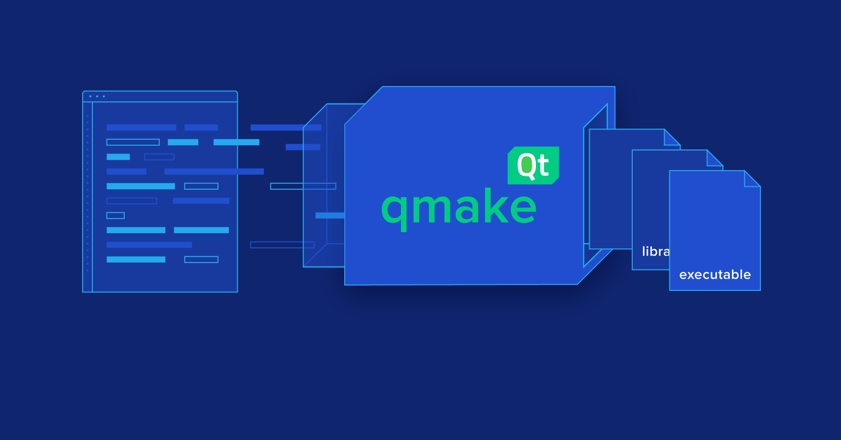 The Vital Guide to Qmake | Toptal