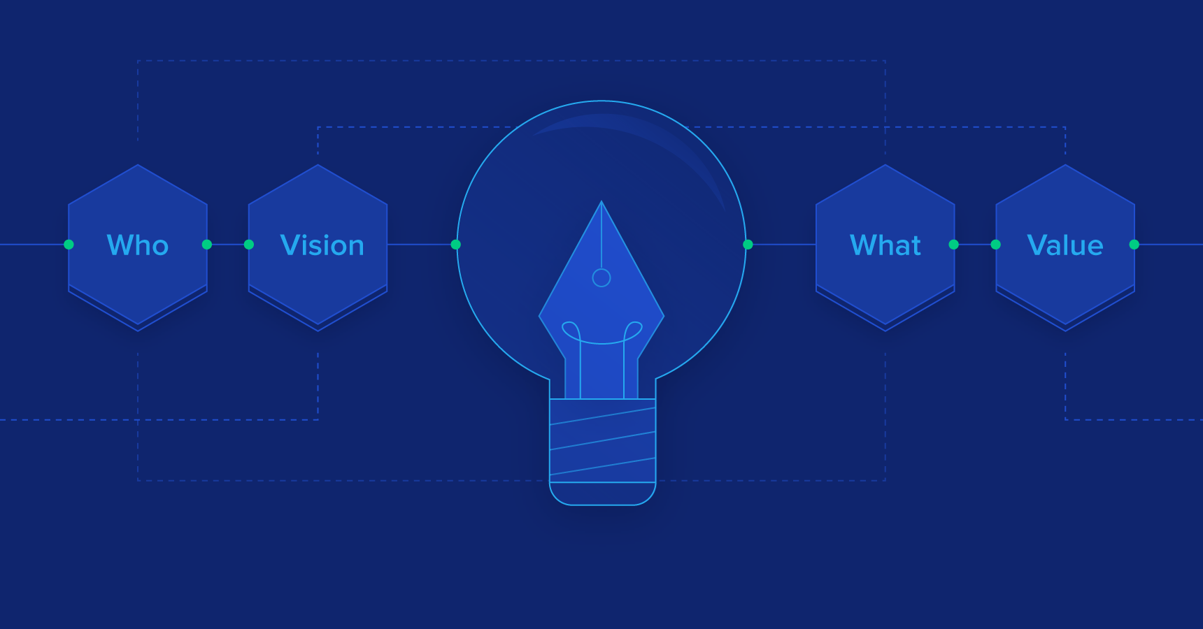 How Mission Statements Have Created Billions In Value Toptal