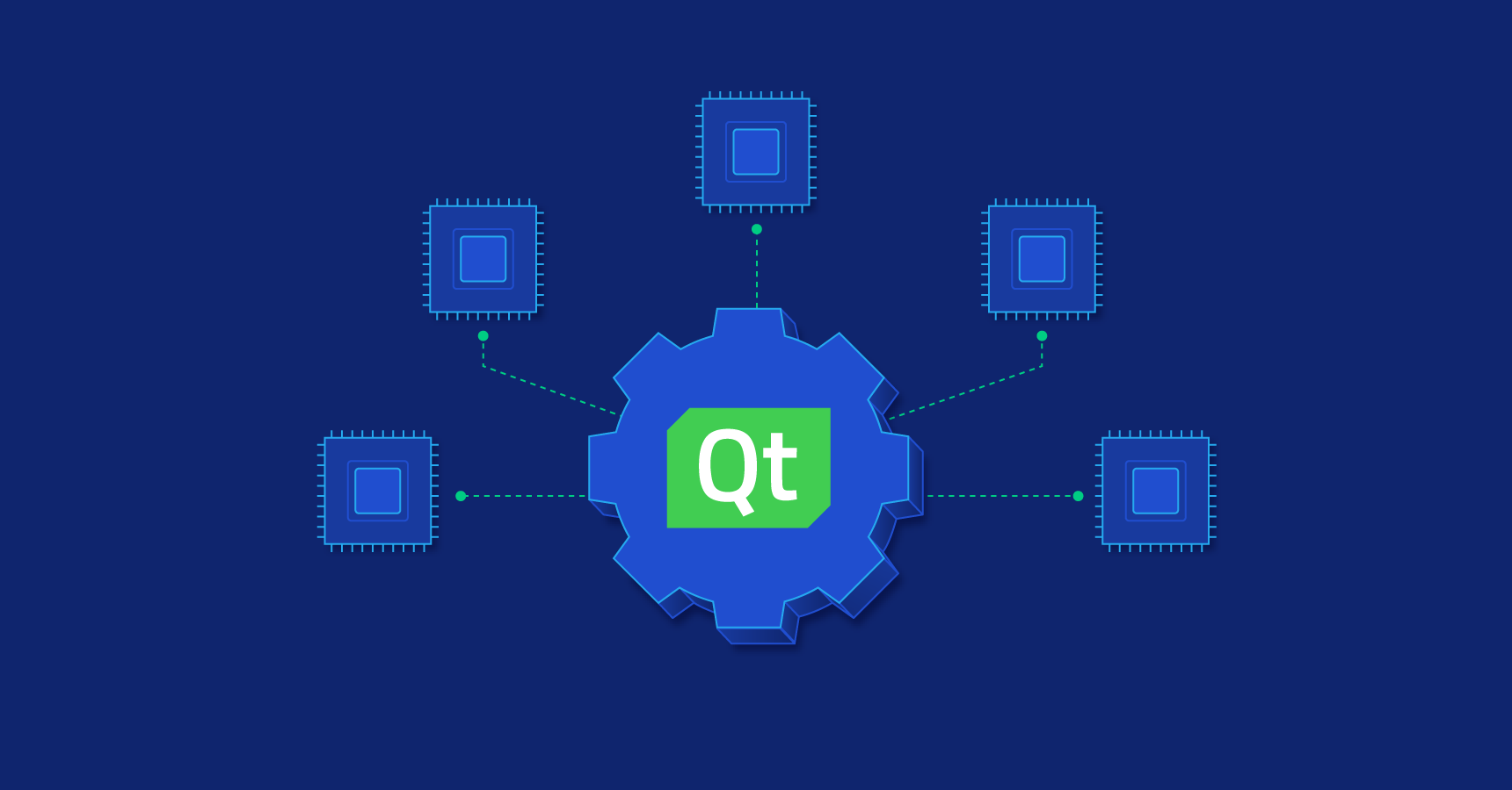 Qt Multithreading in C++: The Missing Article | Toptal