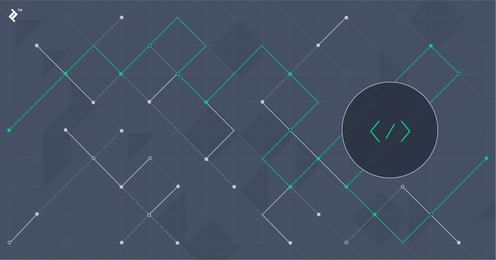 Simple Web Applications with AngularJS and Play Framework | Toptal