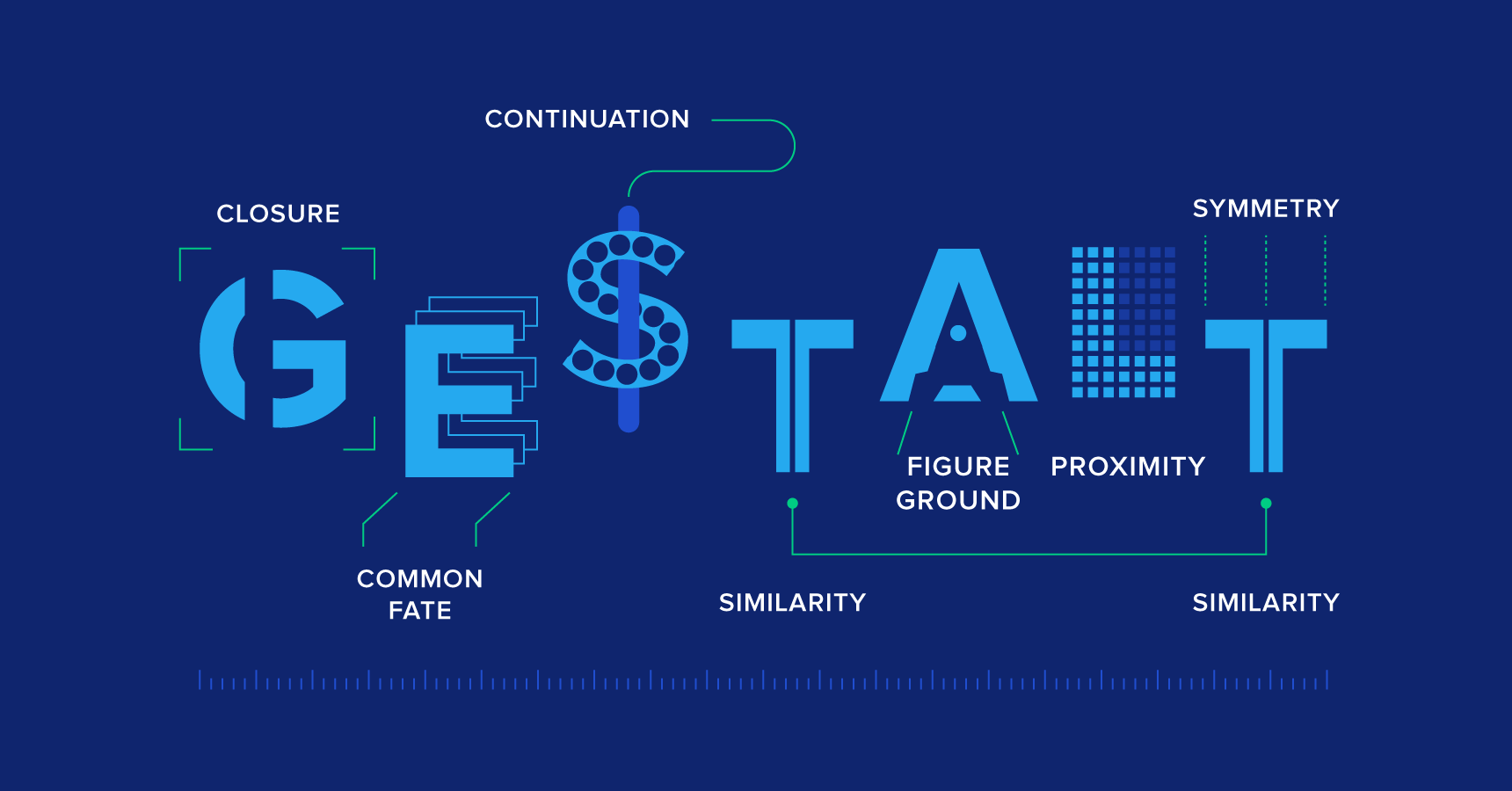 Exploring The Gestalt Principles Of Design Toptal