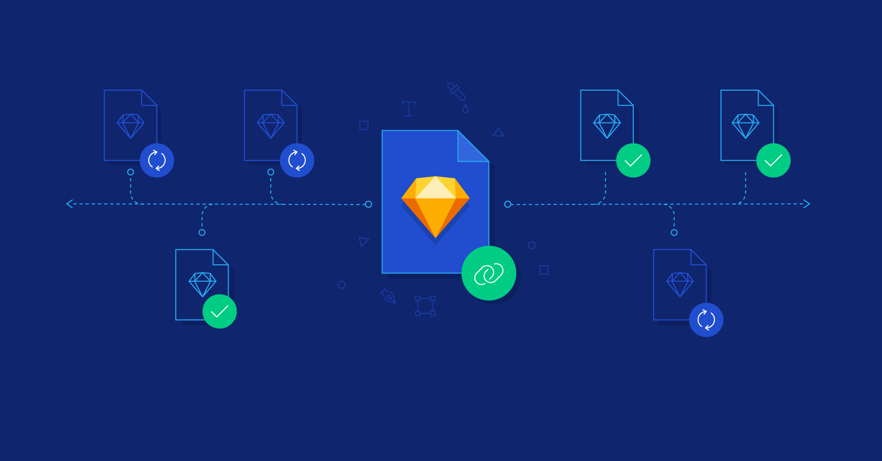 How To Create A Sketch Style Guide Library And Ui Kit Toptal