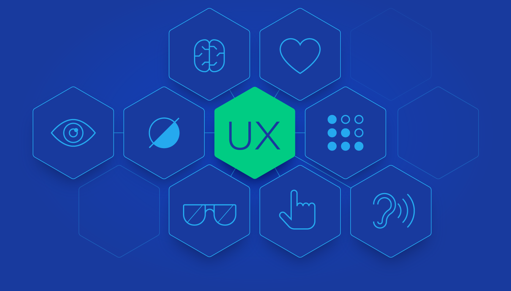 Ux And The Importance Of Web Accessibility Toptal