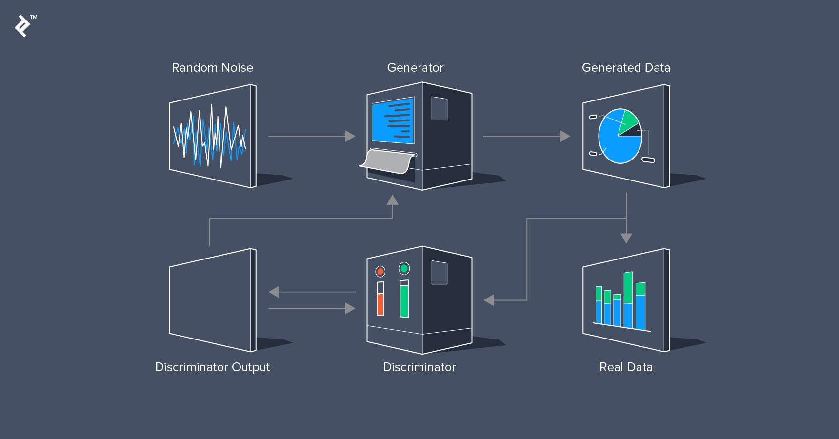 Machine Learning Frameworks - cover