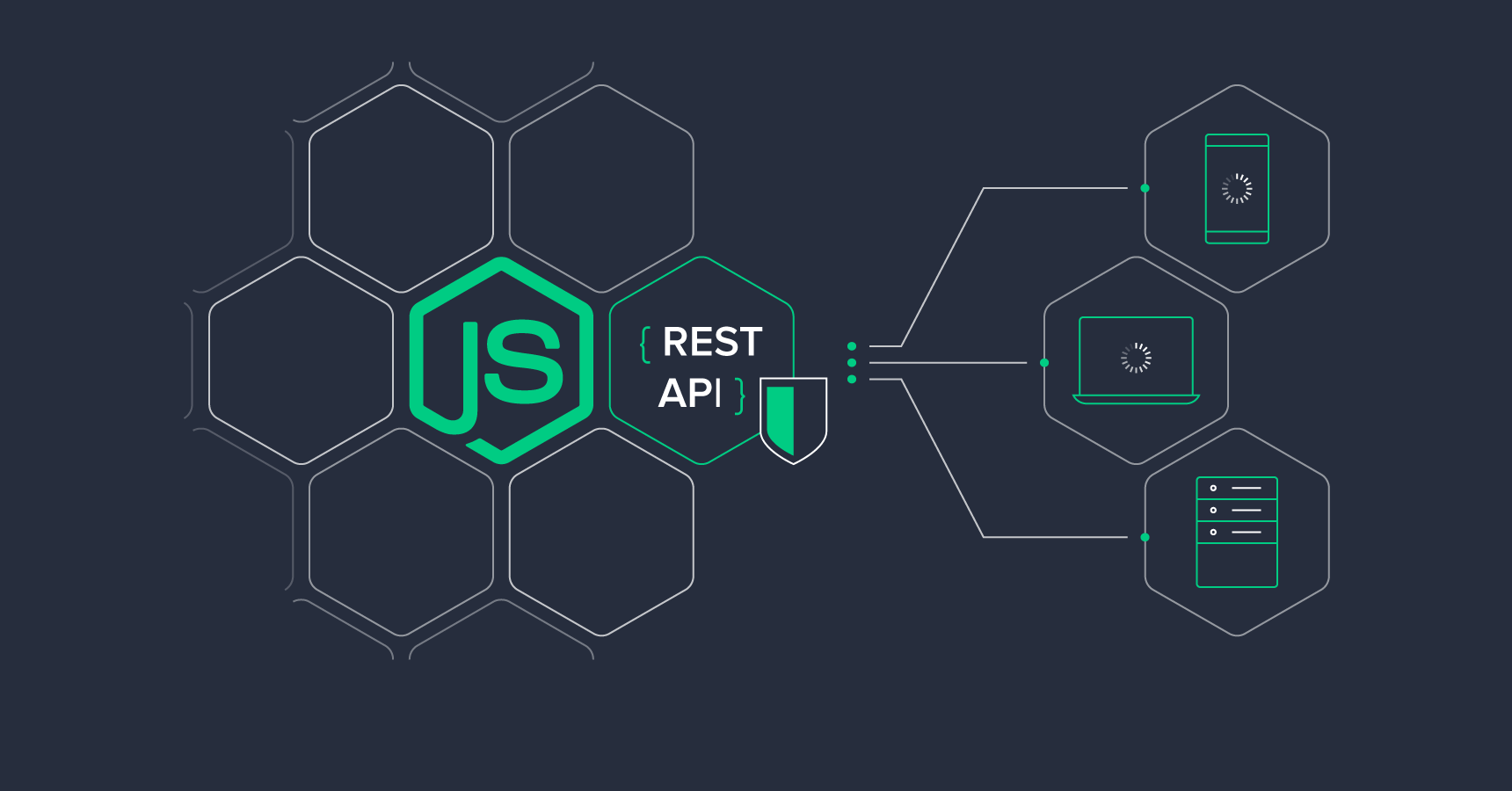 Creating a Secure REST API in Node js | Toptal