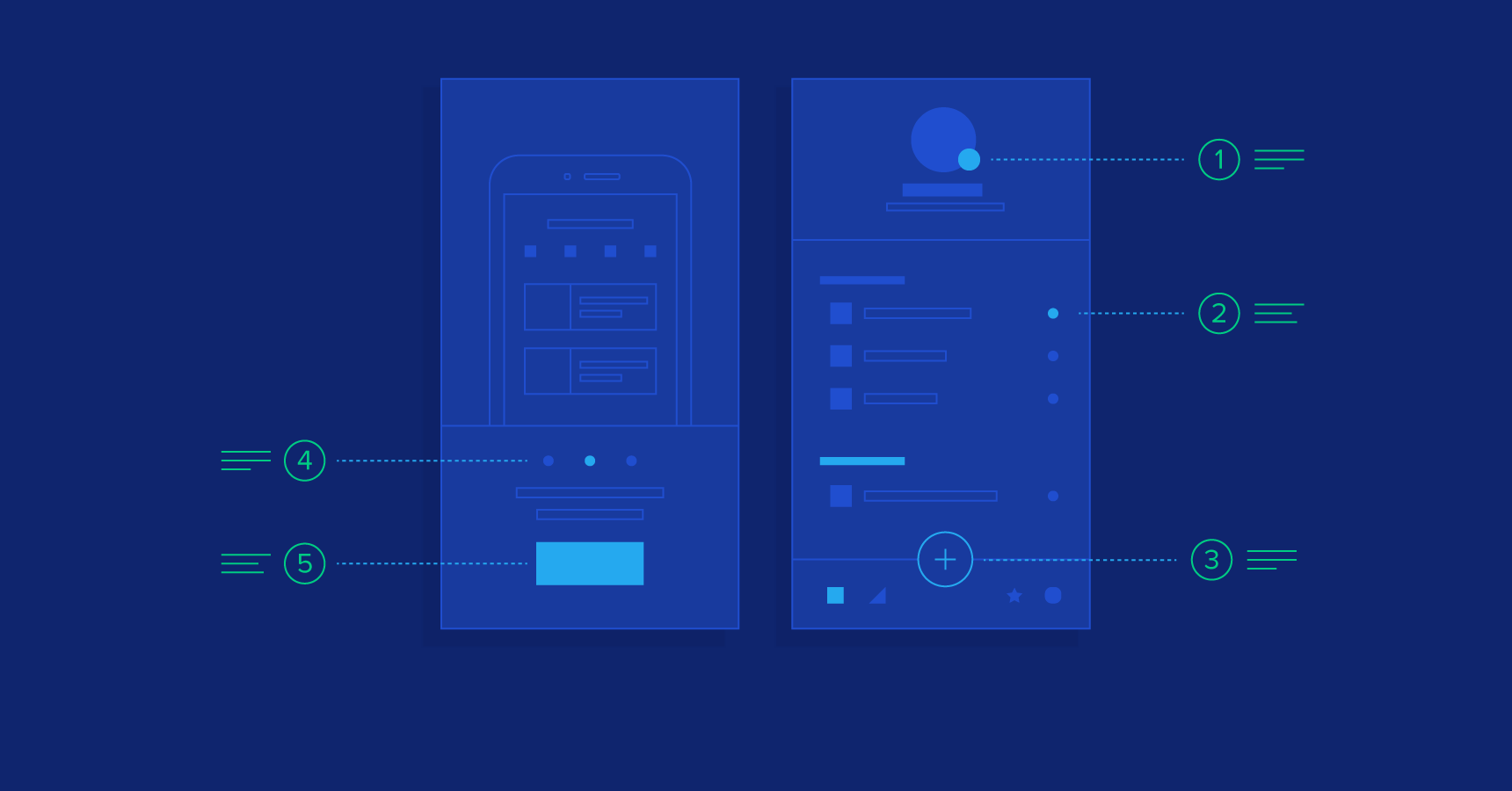 Heuristic Principles for Mobile Interfaces   Toptal