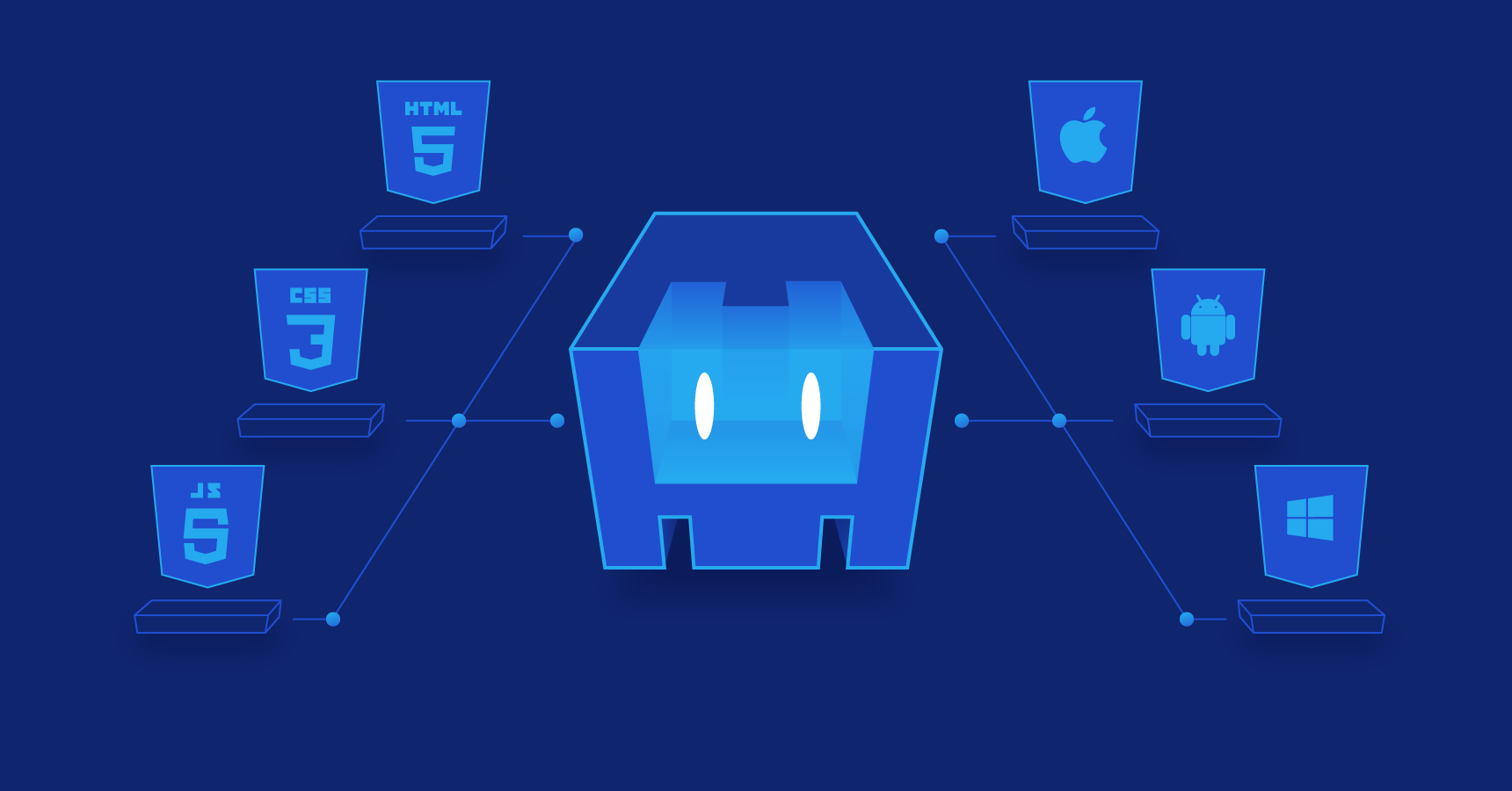Apache Cordova Tutorial: Mobile Apps with HTML, CSS, and JS | Toptal