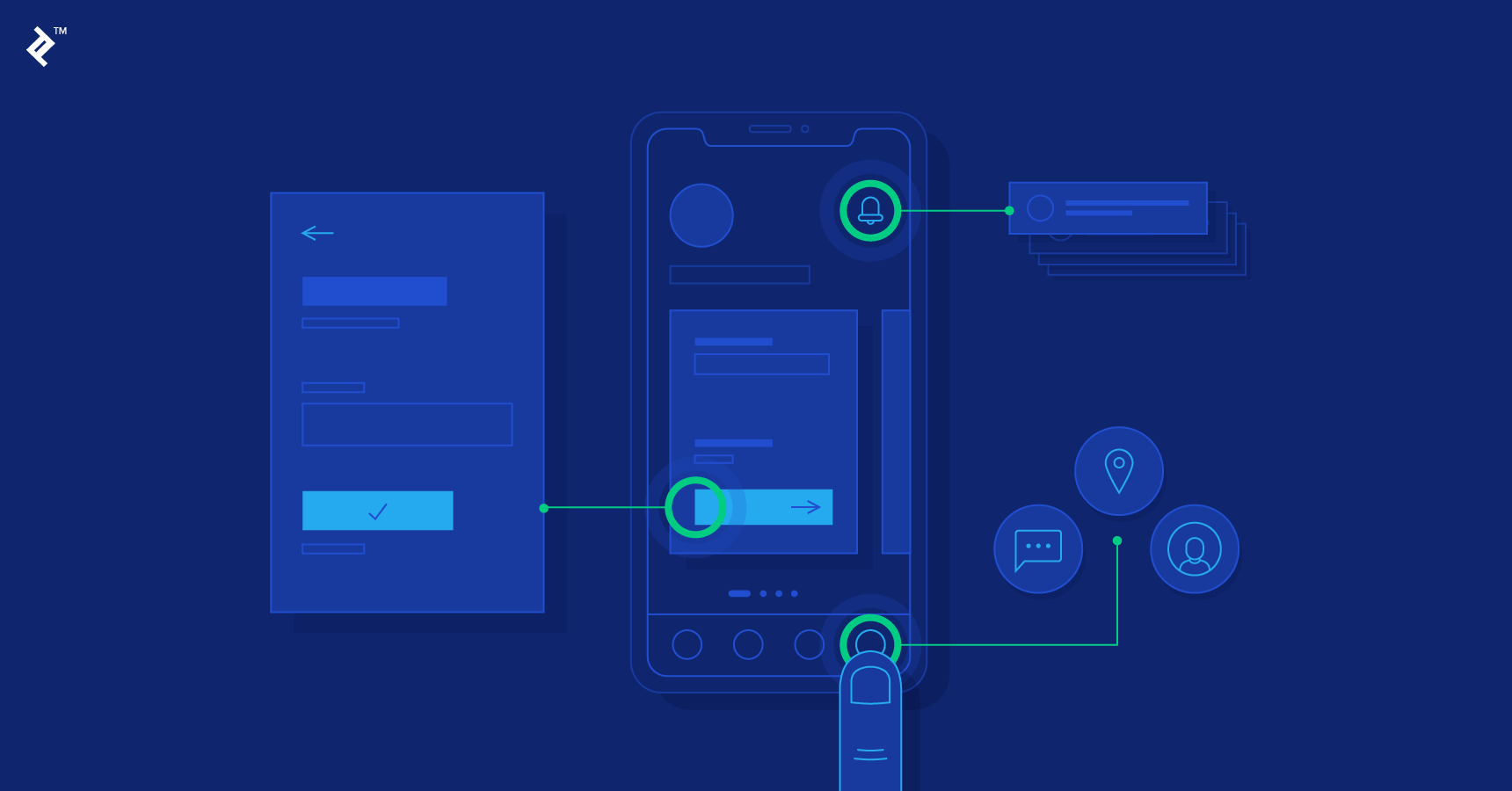 Interaction Design Principles Conventions And Standards Toptal
