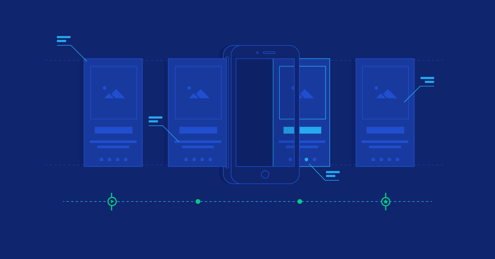 First Impressions A Guide To Onboarding Ux Toptal