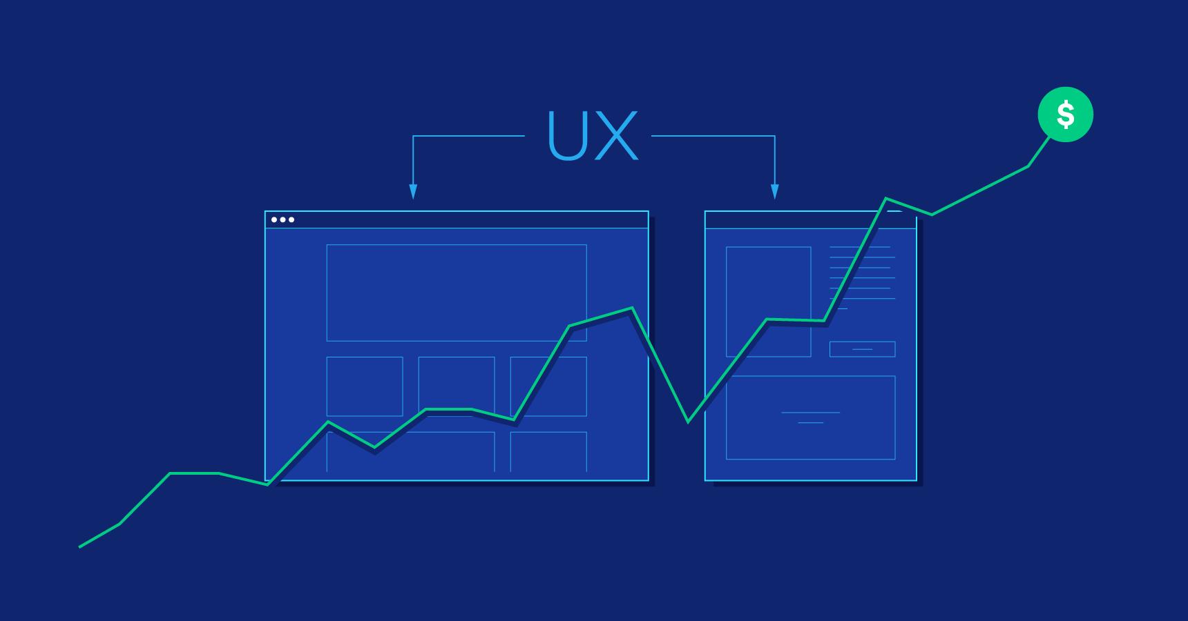 The True ROI of UX: B2B Redesign Case Studies | Toptal