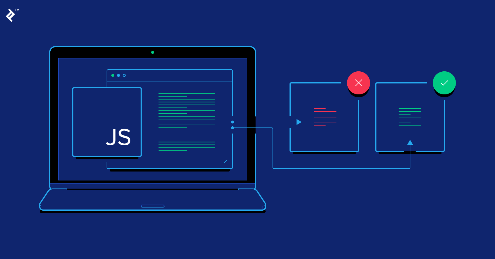 Benchmarking: A Node js Promise Story | Toptal