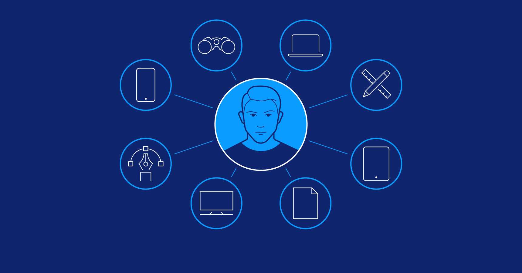 Human Centered Design In Product Design Toptal