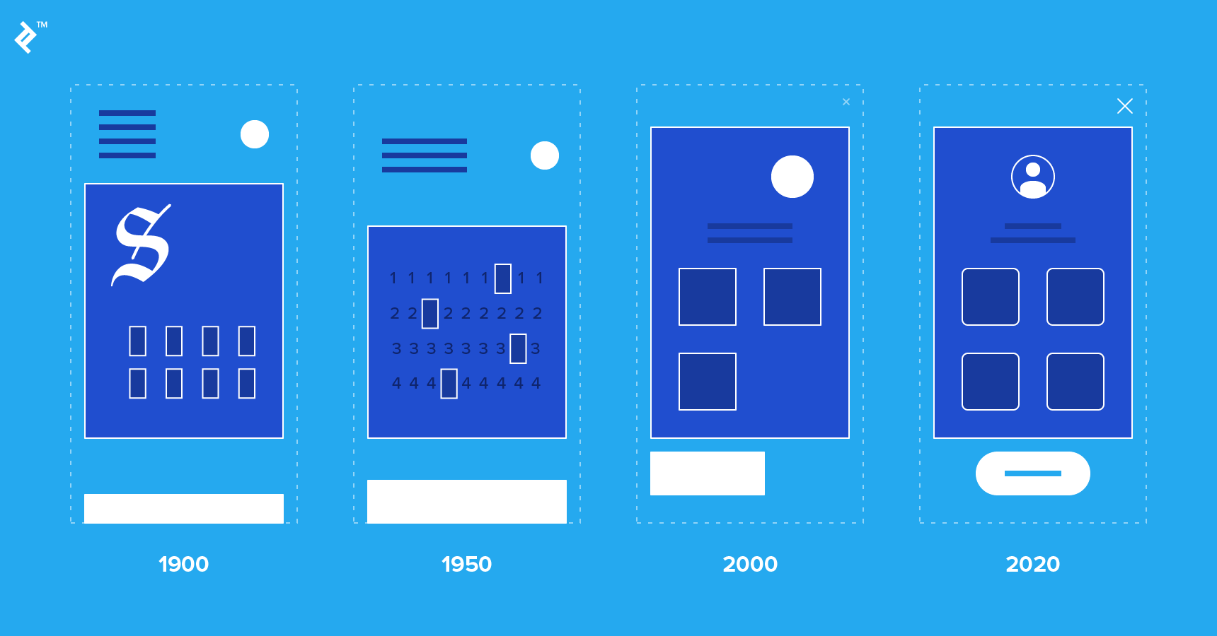 The World Is Our Interface - the Evolution of UI Design