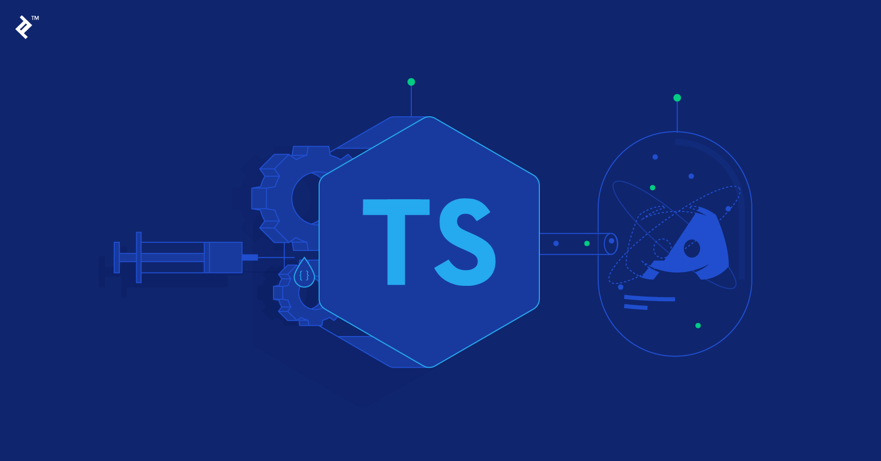 Better JavaScript? Use TypeScript and Dependency Injection | Toptal