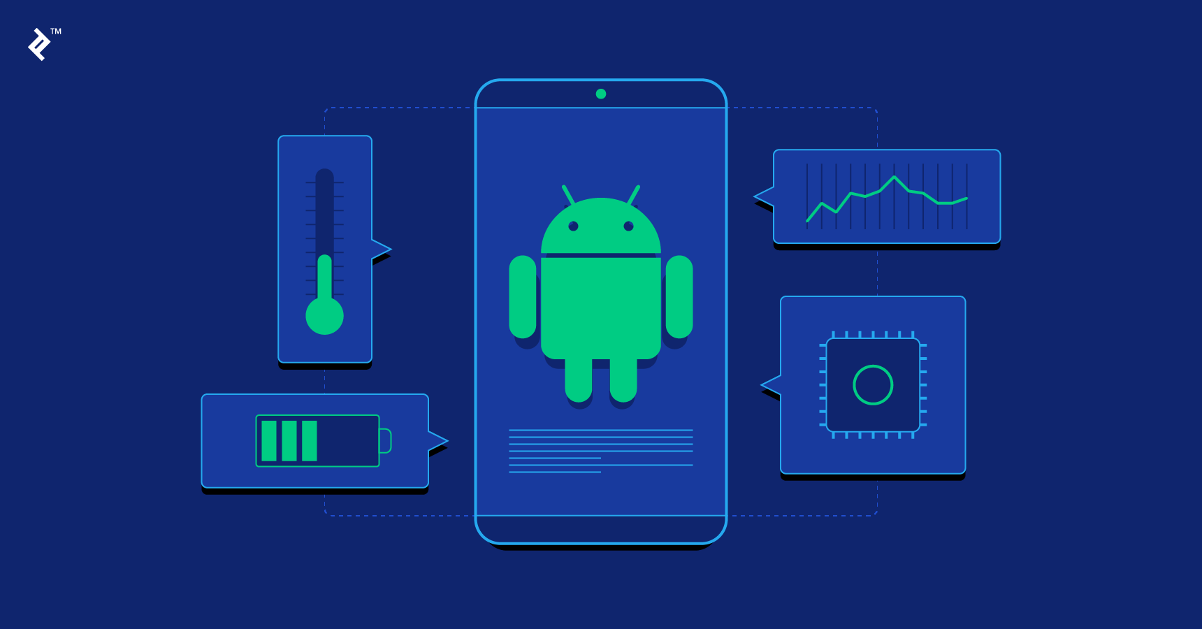 Build Better Apps Android Performance Patterns Toptal