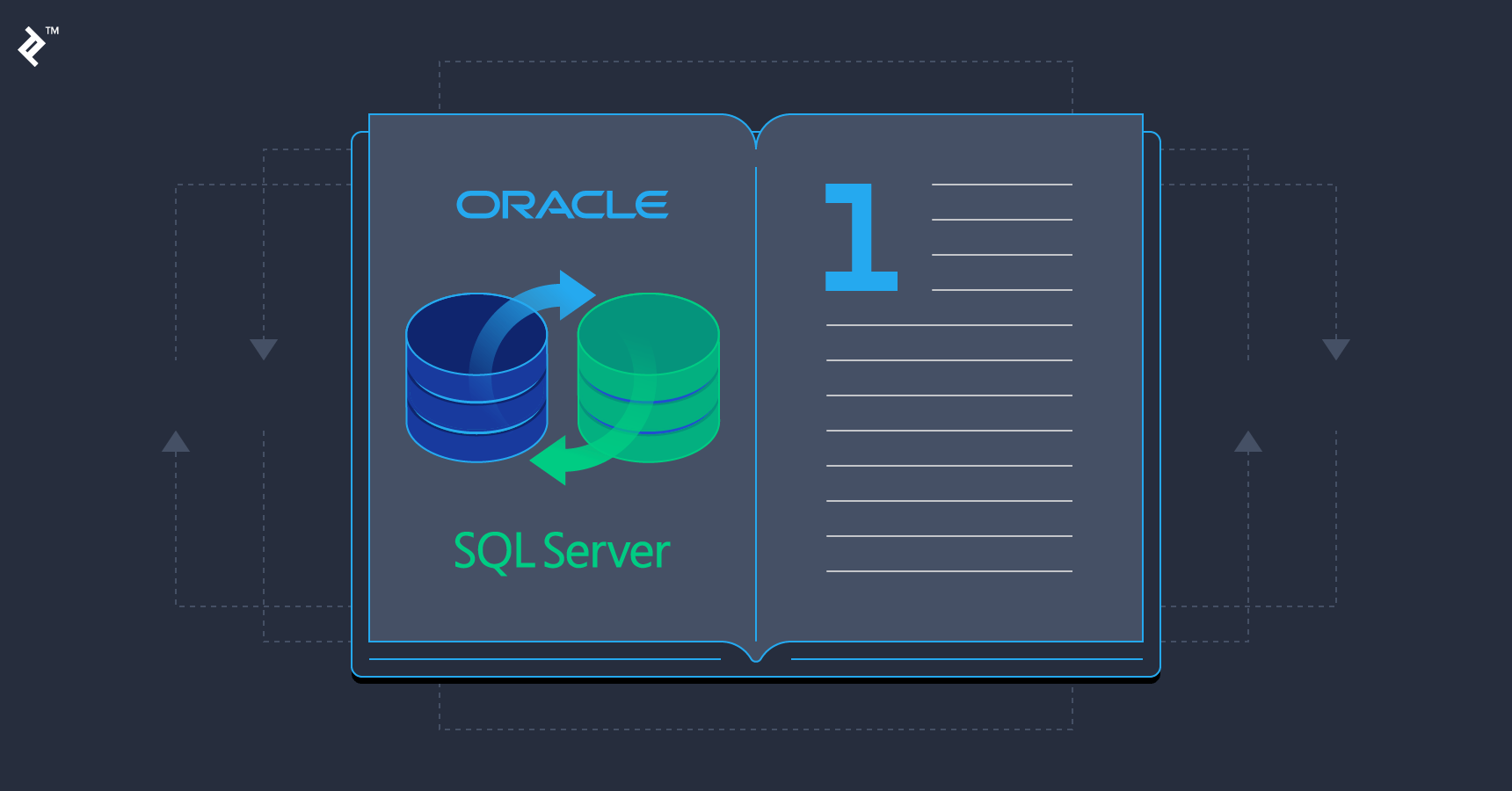 SQL Server to Oracle/Oracle to SQL Server Migration Gotchas