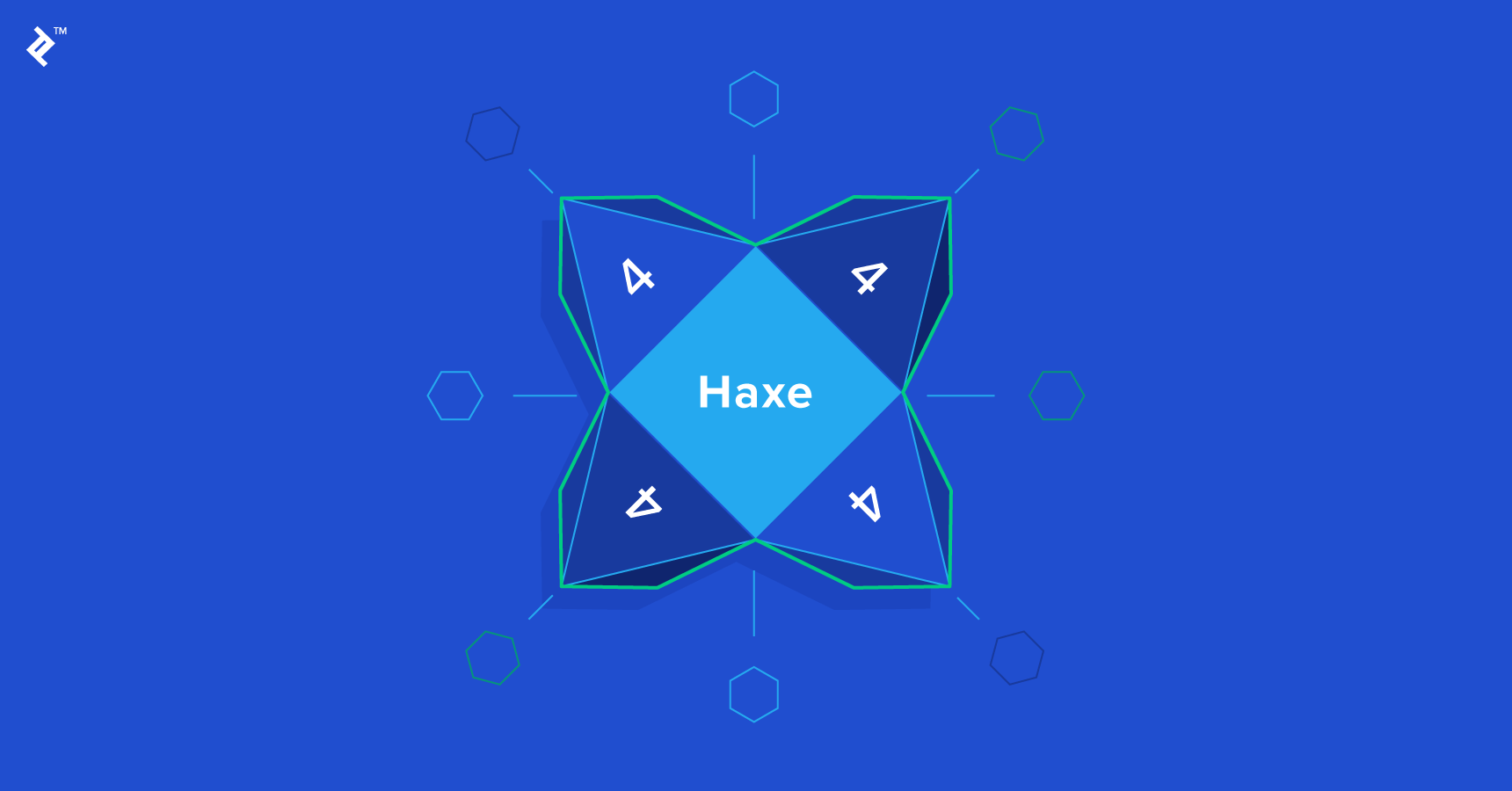 Haxe Review: Haxe 4 Features and Strengths
