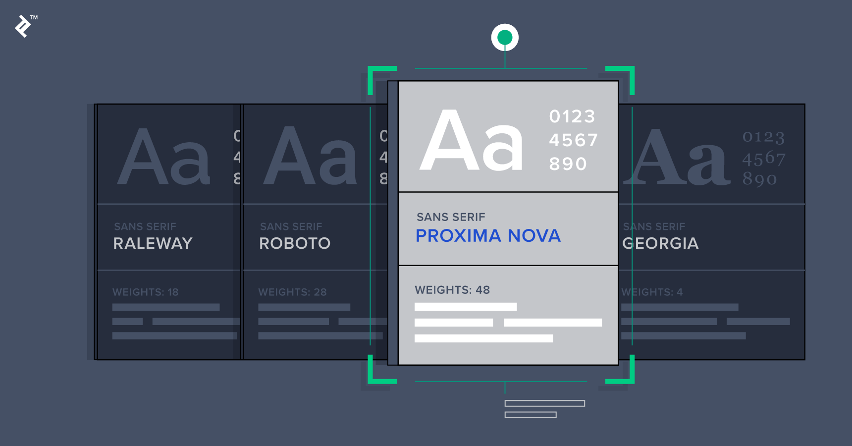 Tips and Considerations When Choosing a Typeface (with Infographic)