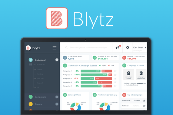 Blytz SMS Payments