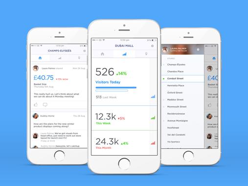 News – Mobile BI for Retail Teams (iOS, Web)