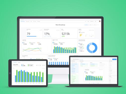 Dashboards – Desktop BI Platform for Retail (Web)