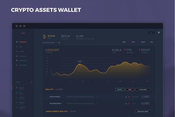Crypto Assets Wallet