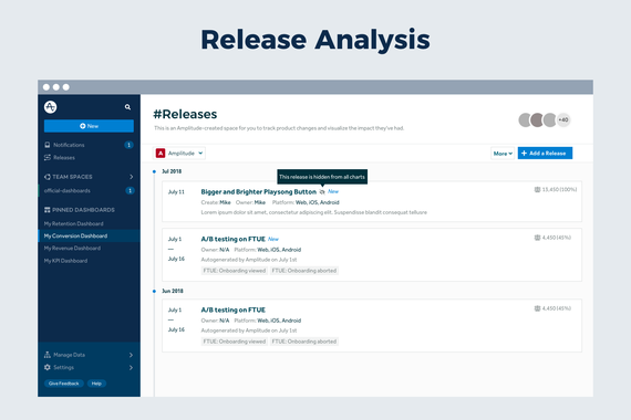 Release Analysis