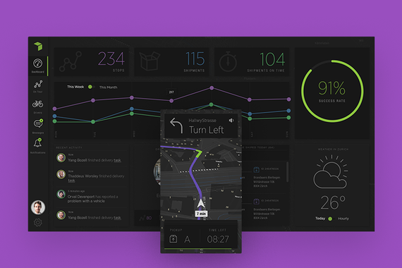 Notime: Dispatcher and Courier App
