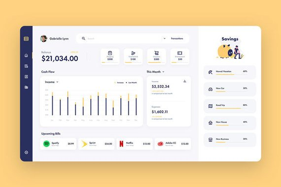Syndash Finance App